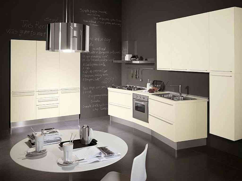 Contemporary kitchen wall decor decor ideasdecor ideas - Kitchen ideas with wall ...