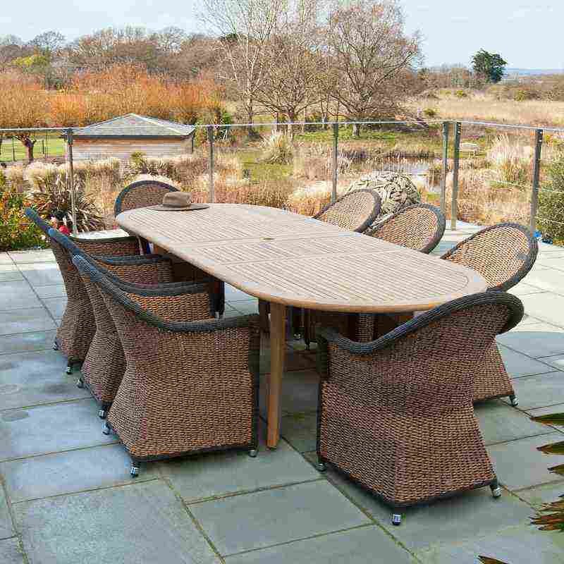 Outdoor Wicker Furniture Costco Decor IdeasDecor Ideas