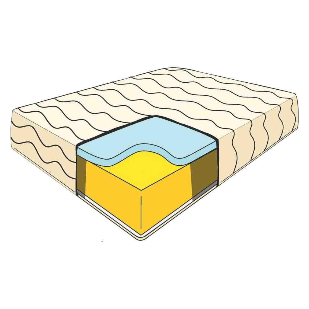 Memory Foam Mattress Density