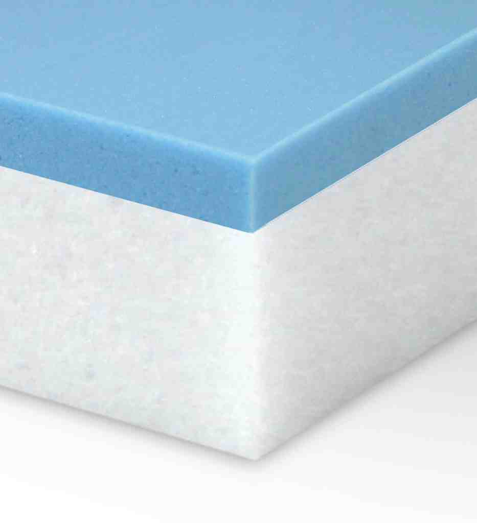 Memory Foam Mattress Hot - Decor IdeasDecor Ideas