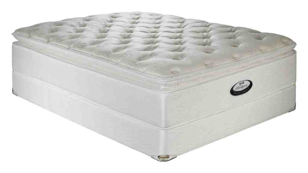 Memory Foam Mattress Thickness