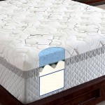 Memory Foam Mattress Ratings