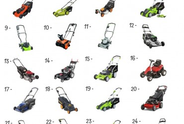 26 Best Electric Lawn Mower