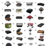 28 Best Indoor Grill
