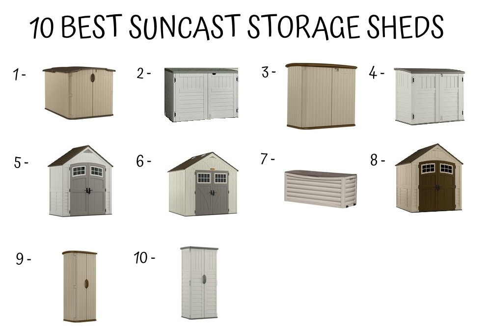 Sheds Amp Storage Buying Guide Decor Ideasdecor Ideas