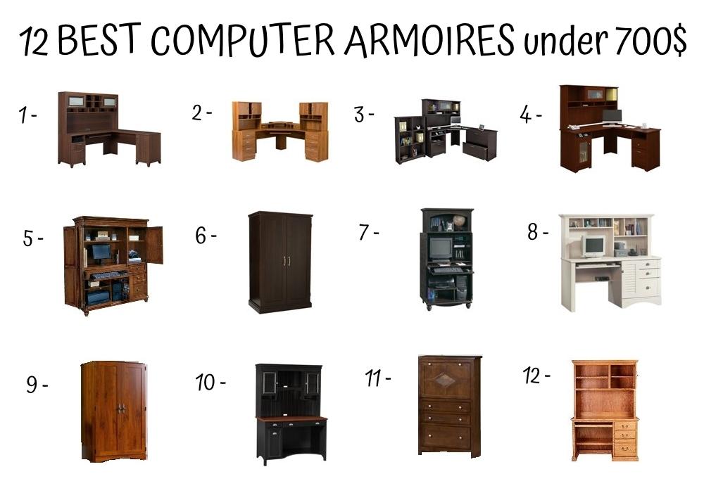 12 Best Computer Armoires Under 700$