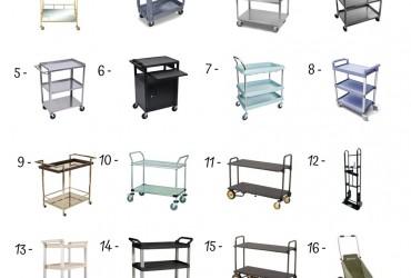 20 Best Utility Cart Under 200$