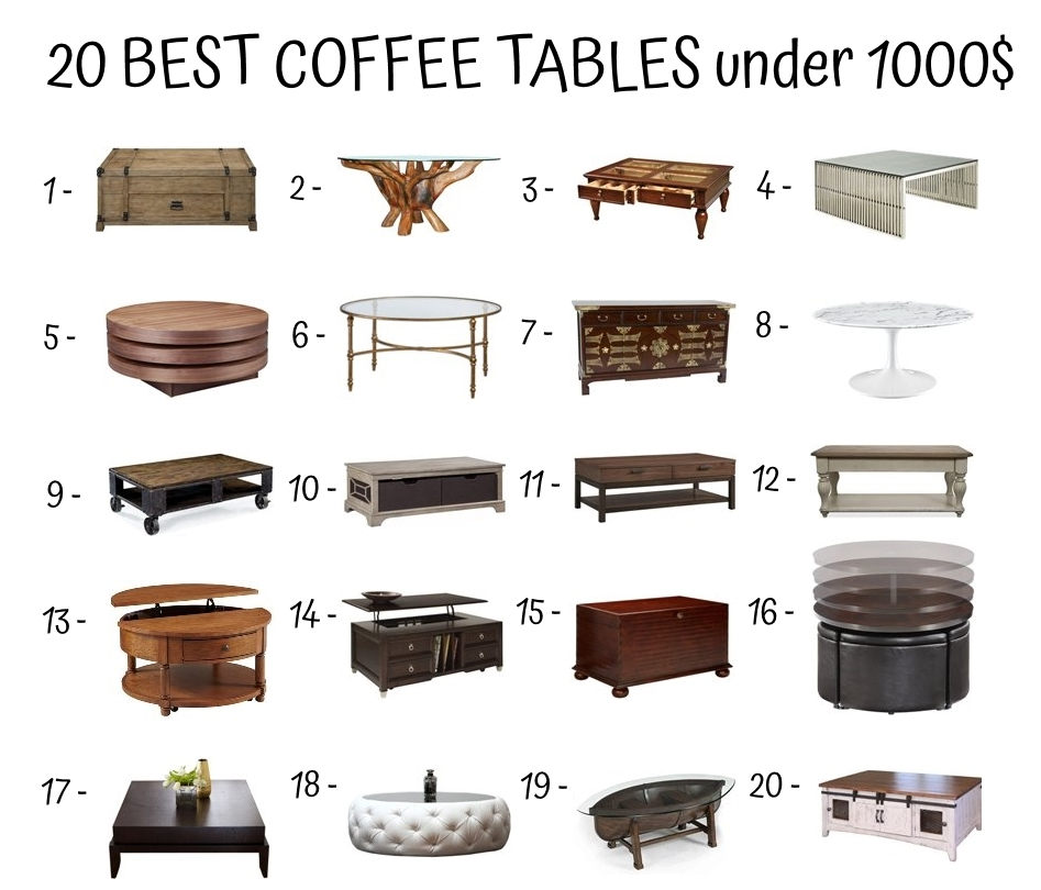 20 Best Coffee Tables Under 1000$