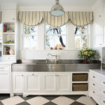 Hardware for White Kitchen Cabinets