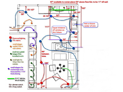 Kitchen Lighting Plans