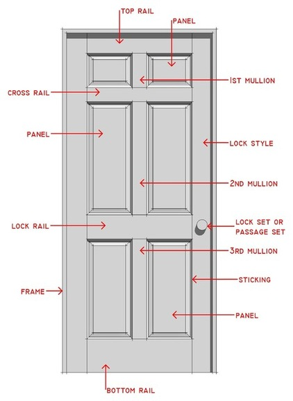 Standard Bedroom Door
