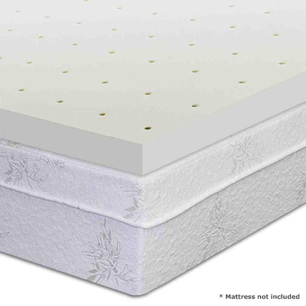 Best Affordable Memory Foam Mattress