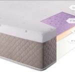 Firm Memory Foam Mattress
