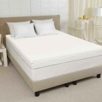 How To Choose A Memory Foam Mattress