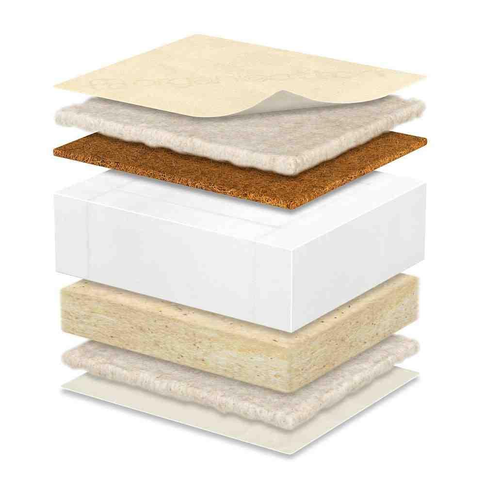 Serta Perfect Balance Organic Crib Mattress