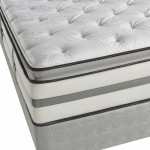 Cheap Full Size Mattress Set