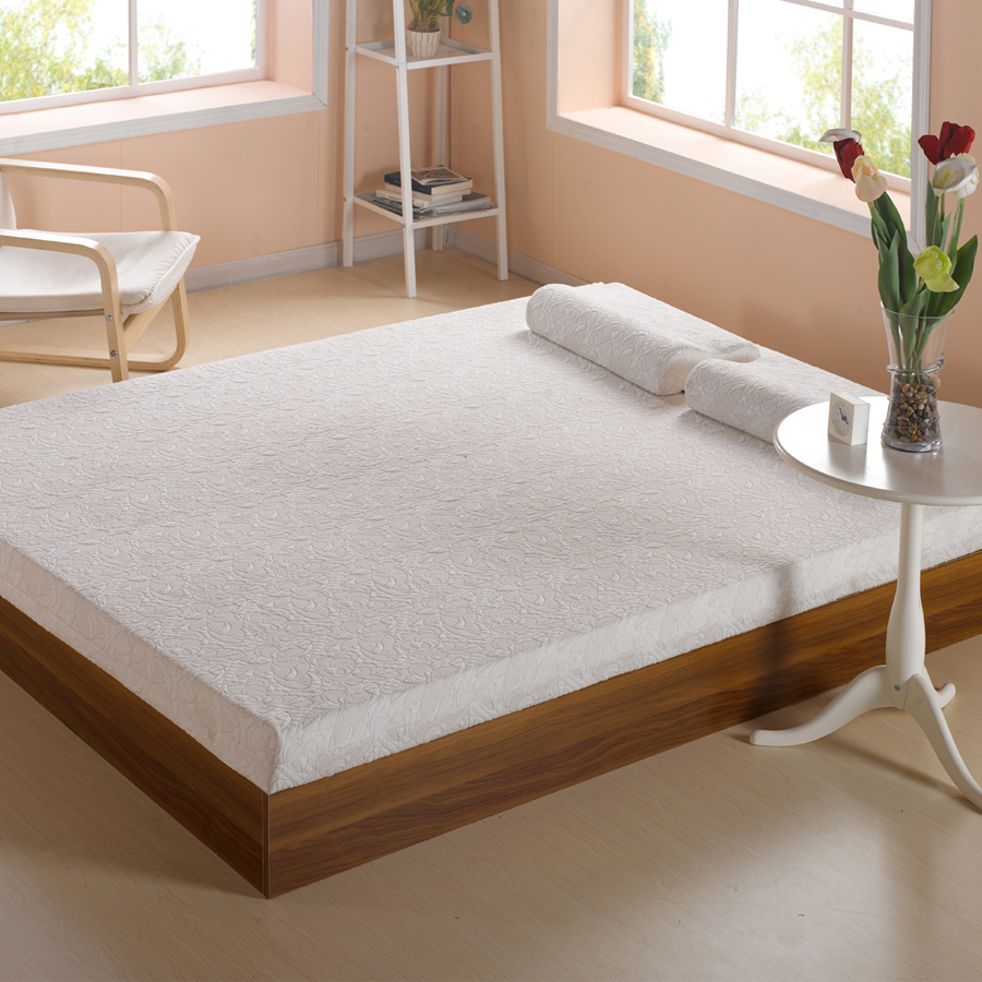 Full Size Mattress Size In Inches