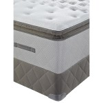 Sears Full Size Mattress