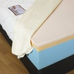 Talalay Latex Mattress