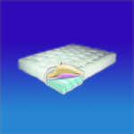 Buy Futon Mattress