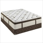 King Size Pillow Top Mattress Set