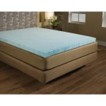 Highest Rated Memory Foam Mattress