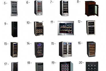 24 Best Wine Cooler By Capacity