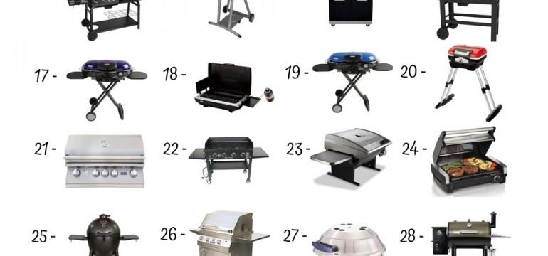 40 Best Gas Grills