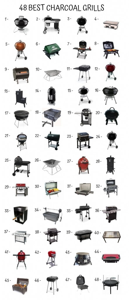 48 Best Charcoal Grill