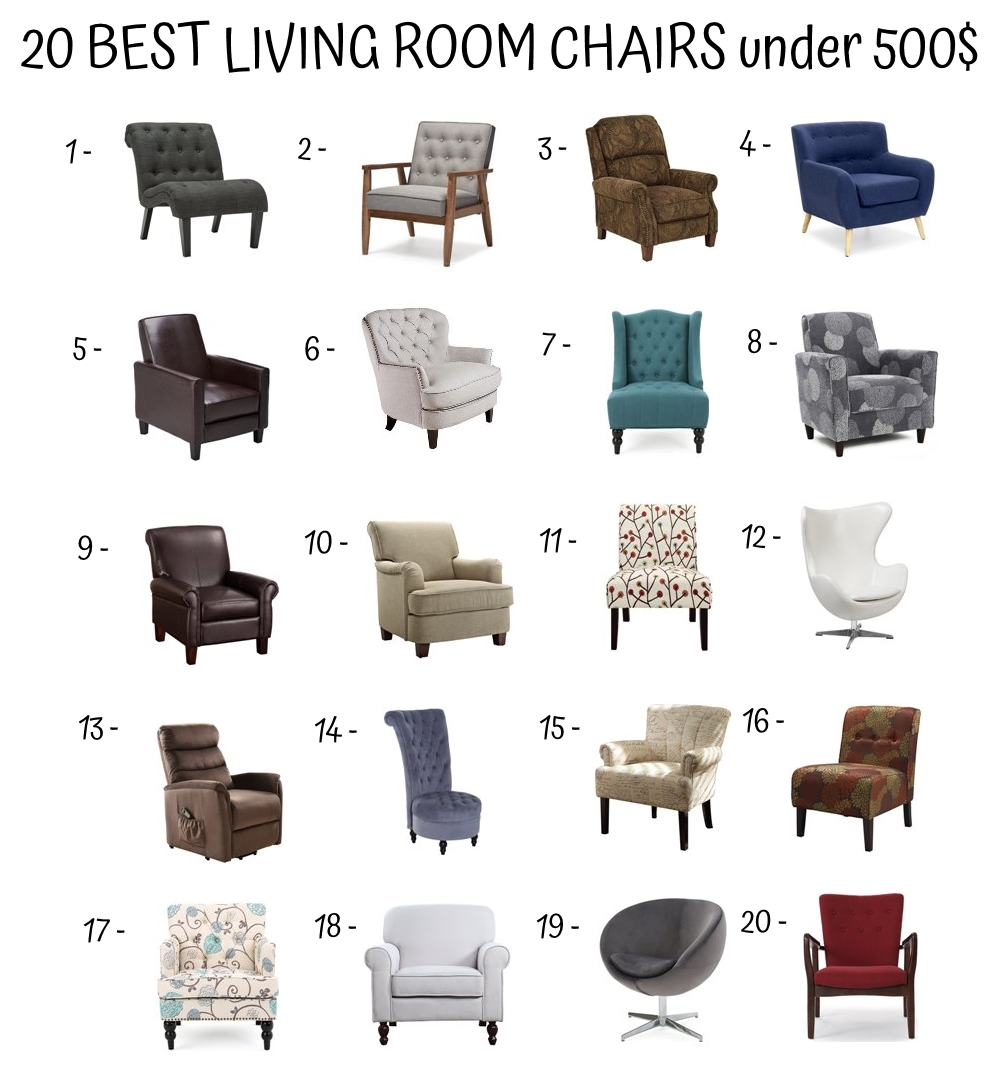 20 Best Living Room Chairs Under 500$