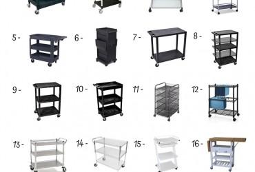 20 Best Utility Cart Under 100$