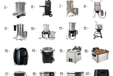 24 Best Turkey Fryers