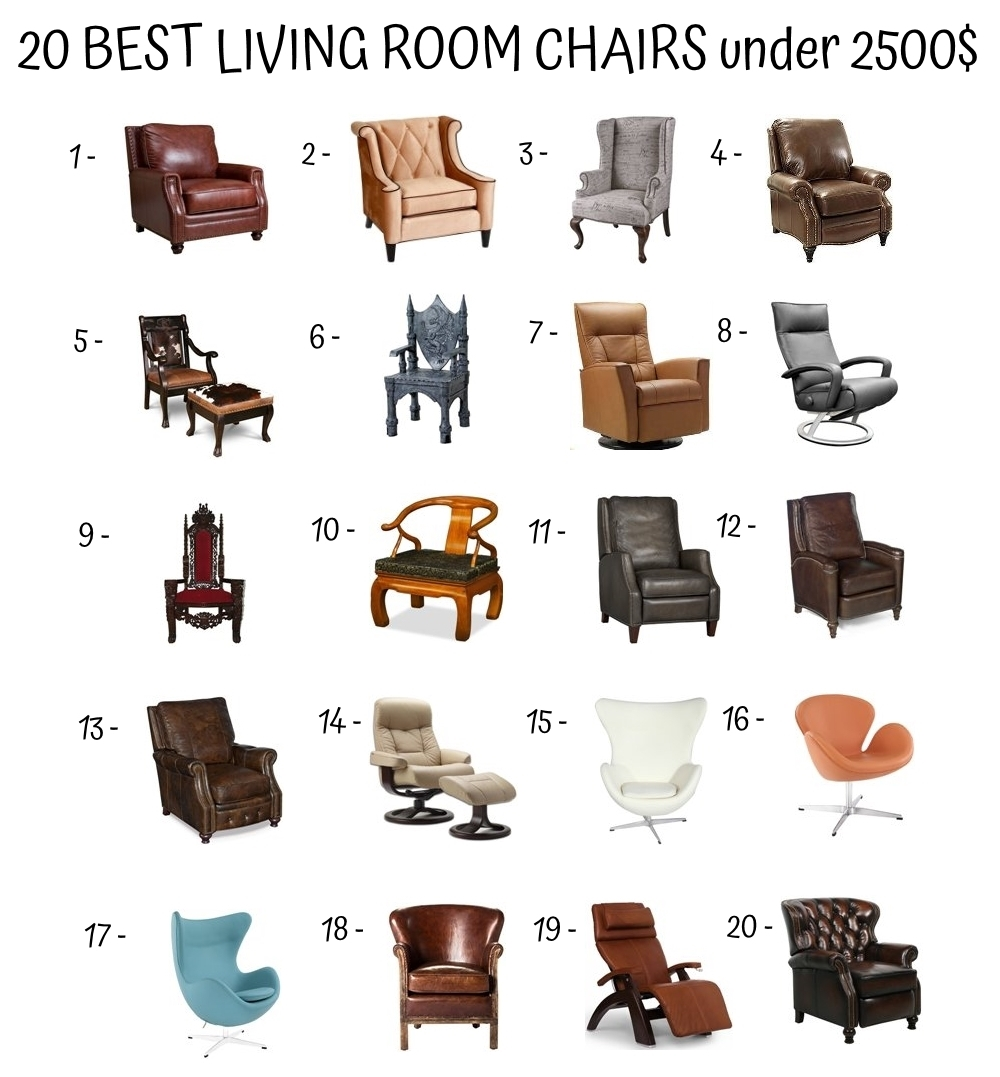 Living room furniture buying guide for beginners decor for Best rated living room furniture