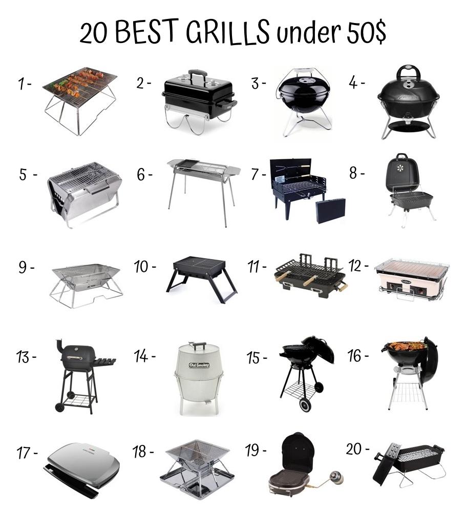 20 Best Grills Under 50$
