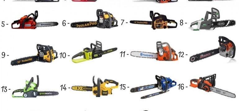20 Best Chainsaws Under 200$