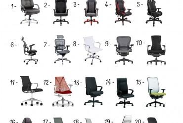 20 Best Desk Chairs Under 1600$