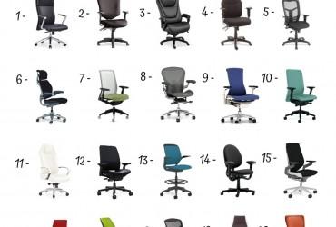 20 Best Task Chairs Under 1500$
