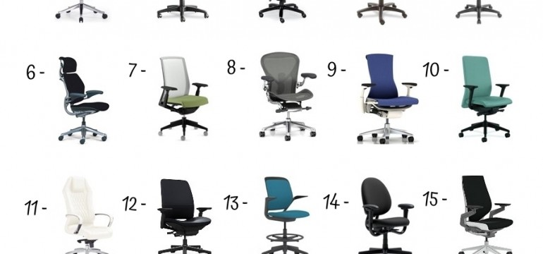 20 Best Task Chairs Under 1500$