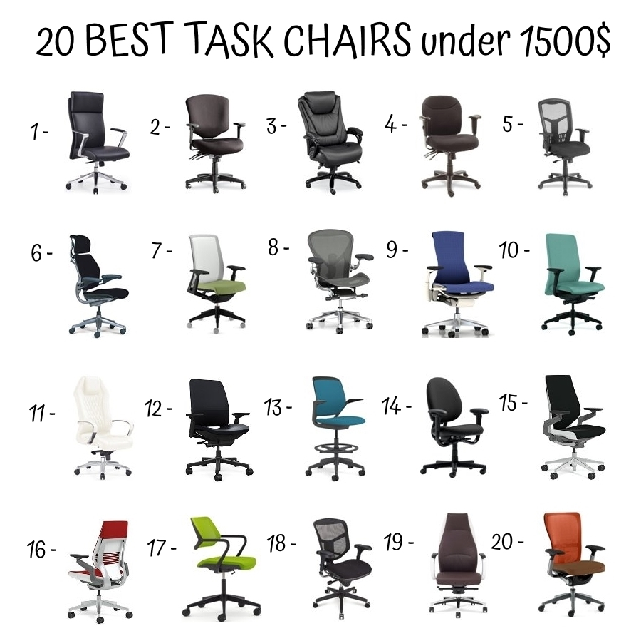 Differences Between Office Chair Types - Decor IdeasDecor ...
